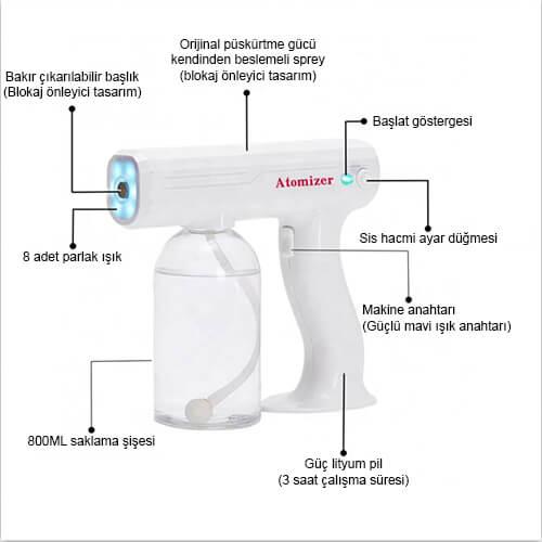 tabanca dezenfekte makinesi özellikleri