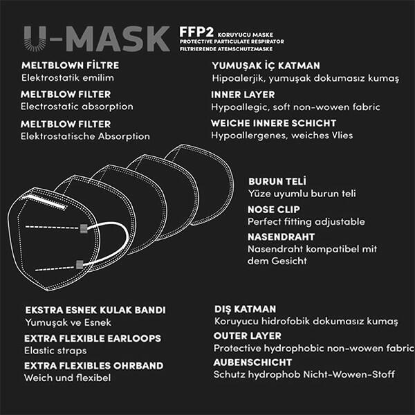 u-mask özellikler